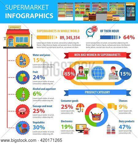 Supermarket Infographics Set With Foodstuff Symbols And Charts Vector Illustration