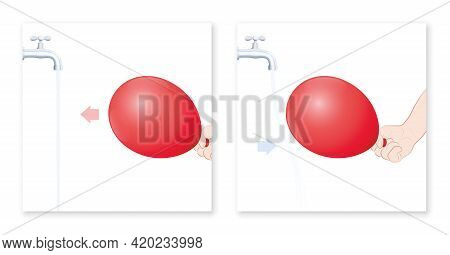 Balloon Water Experiment, Static Attraction. Charged Balloon Causes Bending Water Stream. Set The Ta