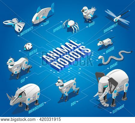 Animal Robots Isometric Flowchart With Automated Pets Companions Remote Controlled Birds Dragonflies