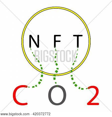 Co2, Carbon Emissions. Environmental Impact Of Nft. Carbon Dioxide And Nft Concept.