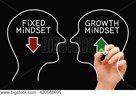 Hand Drawing Growth Mindset Against Fixed Mindset Concept On Blackboard.
