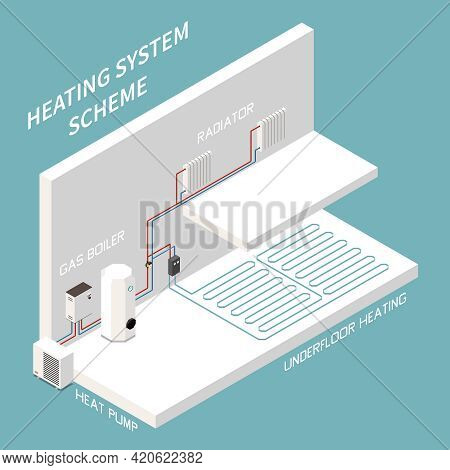 Isometric Composition Of House Heating System Scheme With Radiator Gas Boiler Pump Underfloor Pipes