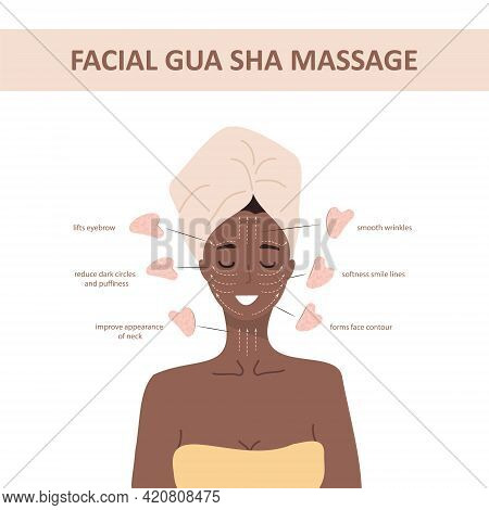 Facial Massage. How To Use Gua Sha Quartz Scraper. African Woman Portrait With Lymphatic Massage Sch