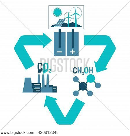 Carbon Dioxide Conversion Diagram - Electrochemical Reduction Of Co2 To Methanol. Vector Illustratio