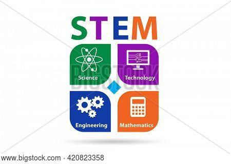 STEM concept in modern education