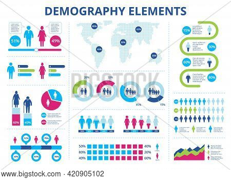 Population Infographic. Men And Women Demographic Statistics With Pie Charts, Graphs, Timelines. Dem