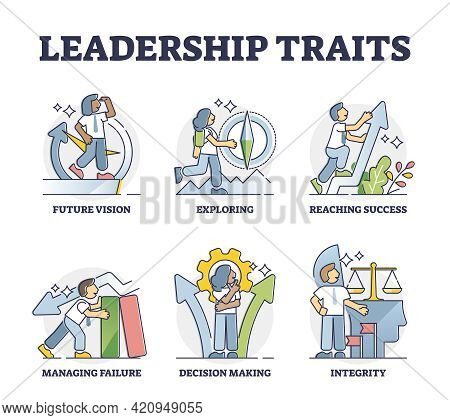 Leadership Traits As Business Personality Characteristics Outline Collection Set. Businessman Person