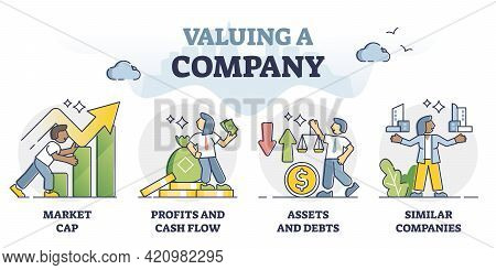 Valuing A Company With Key Factors To Estimate Business Value Outline Collection Set. Market Researc