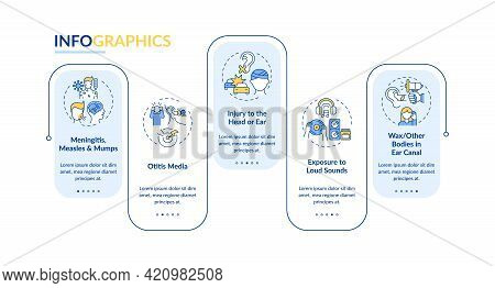 Acquired Deafness Causes Vector Infographic Template. Measles, Head Injury Presentation Design Eleme