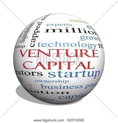 Venture Capital 3D Sphere Word Cloud Concept