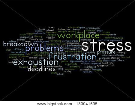 Concept conceptual mental stress at workplace or job abstract word cloud isolated on background, metaphor to health, work, depression, problem, exhaustion, breakdown, deadlines, risk, pressure