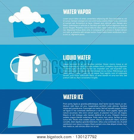 Vector flat illustration of water with three states, gas, liquid, solid.