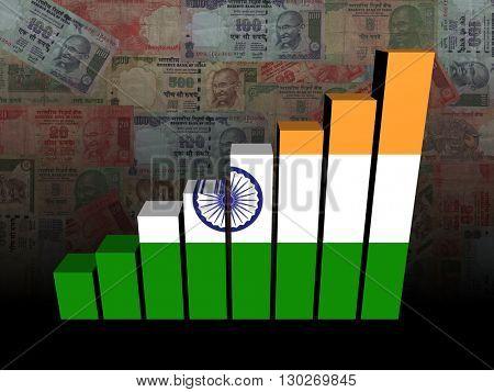 Indian flag bar chart over Rupees 3d illustration