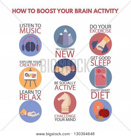 Infographic on boosting brain energy. Great for psychology publications.