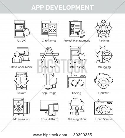 Thin black line icon set for mobile application development stages and terms. UI and graphic design project management coding beta testing and other.