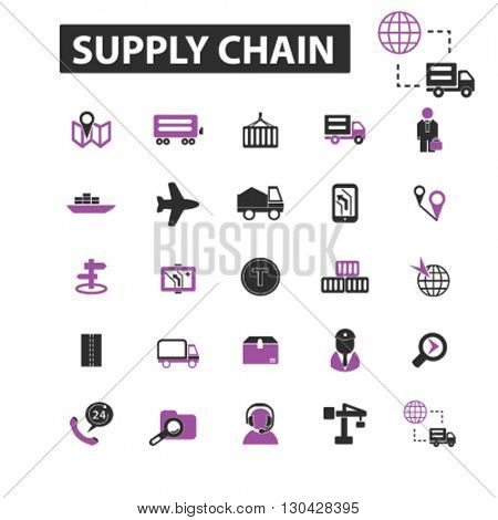 supply chain icons