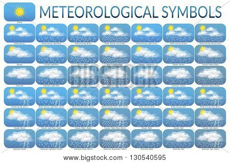 Set of Different Weather Icons, Illustrating Various Natural Phenomena, Sunny, Cloudy, Rain, Storm, Snow, Sleet and Hail. Eps10 Contains Transparencies. Vector