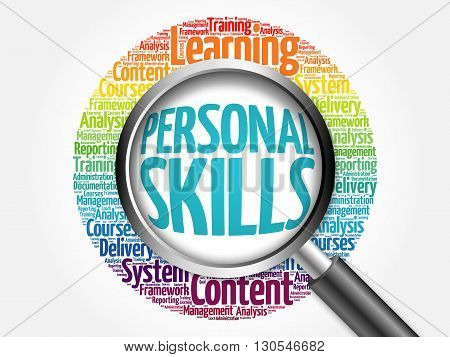 Personal Skills Word Cloud