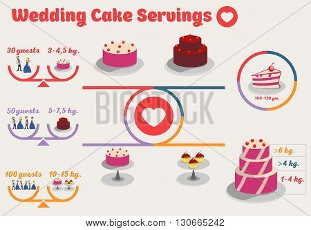 wedding infographic vector photo free trial bigstock