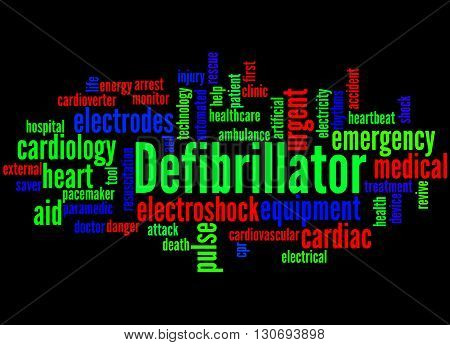 Defibrillator, Word Cloud Concept 5