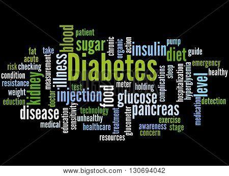Diabetes, Word Cloud Concept 2