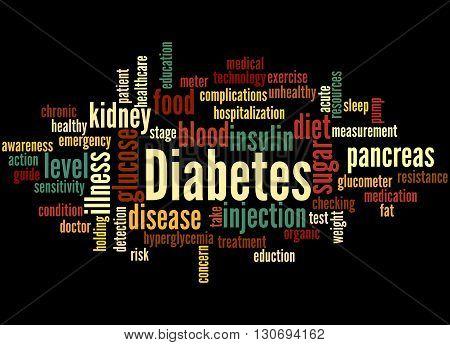 Diabetes, Word Cloud Concept 7