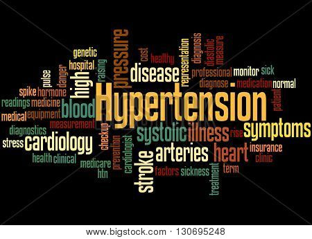 Hypertension, Word Cloud Concept 3