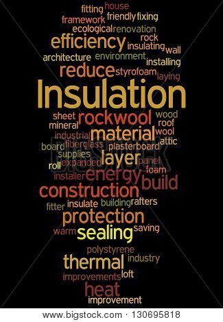 Insulation, Word Cloud Concept 5