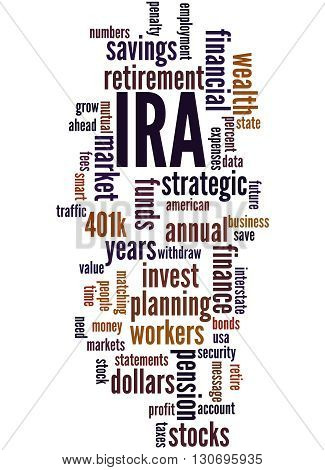 Ira, Word Cloud Concept 3