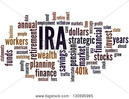 Ira, Word Cloud Concept 5
