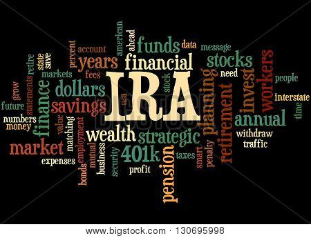 Ira, Word Cloud Concept 8