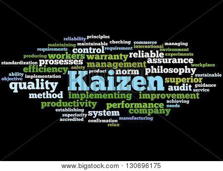 Kaizen - Continuous Improvement Process, Word Cloud Concept 2