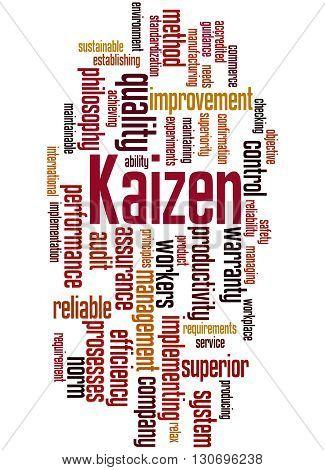 Kaizen - Continuous Improvement Process, Word Cloud Concept 7