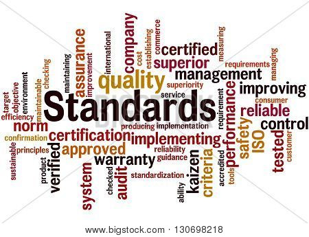 Standards, Word Cloud Concept