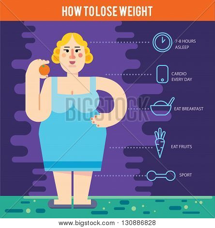 Infographic about lose weight with  heavy woman. Diet.  Healthy lifestyle and bad habits. Vector flat illustrations