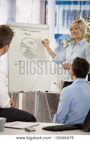Businesspeople working together in office, Businesswoman drawing on whiteboard.