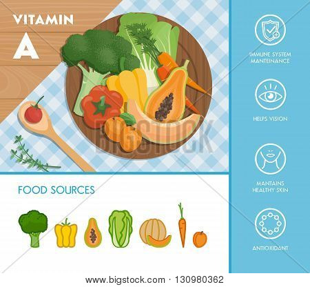 Vitamin A food sources and health benefits vegetables and fruit composition on a chopping board and icons set