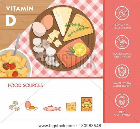 Vitamin D food sources and health benefits mushrooms cheese eggs and salmon on a chopping board