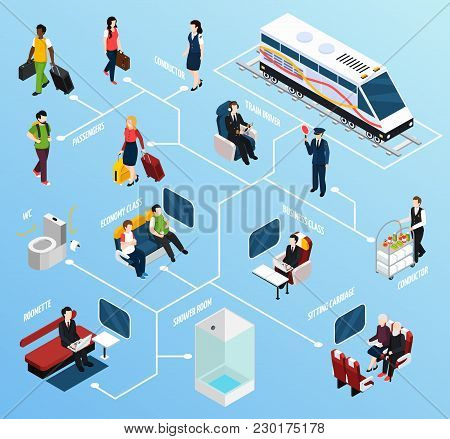 Train Interior, Passengers In Business And Economy Classes, Conductors, Isometric Flowchart On Blue