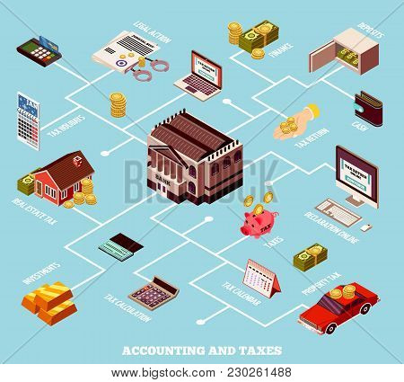 Accounting And Taxes Isometric Flowchart With Deposits Investments Cash Tax Calendar Online Declarat