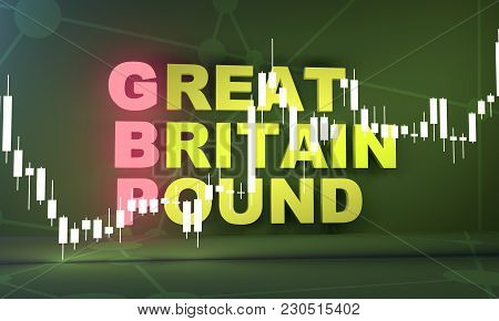 Forex Candlestick Pattern. Trading Chart Concept. Financial Market Chart. Acronym Gbp - Great Britai