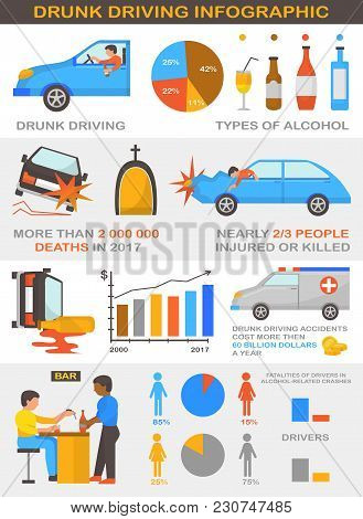 Drunk Driving Vector Alcoholic Driver In Car Accident Infographic Illustration With Diagram Set Of A