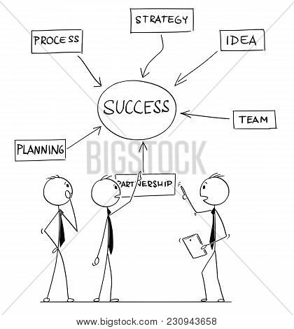 Cartoon Stick Man Drawing Conceptual Illustration Of Business Team Or People Working On Scheme Of Su