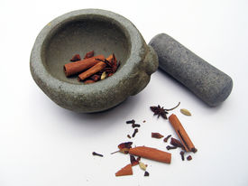 Pounding Spices - Side View