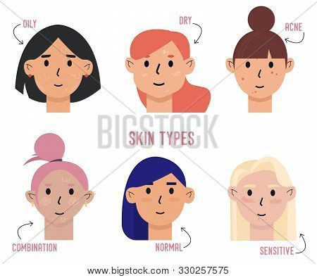 Set Of Skin Types And Differences. Oily, Dry, Acne, Combination, Normal, Sensitive Skins. Skin Care