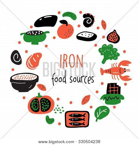 Iron Food Sources. Vector Cartoon Illustration Of Iron Rich Foods In Circle.