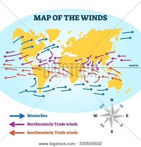 Map Of The Winds Vector Illustration. Educational Air Flow Direction Scheme. Diagram With Westerlies