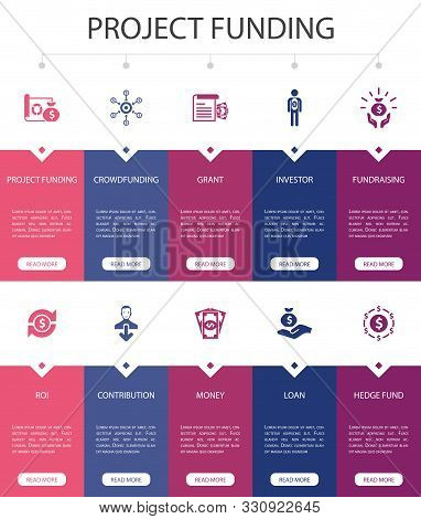 Project Funding Infographic 10 Steps Ui Design.crowdfunding, Grant, Fundraising, Contribution Simple