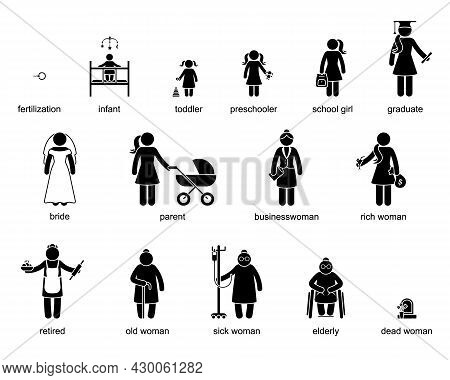 Human Age Sequence Stick Figure Woman, People Ageing Process Vector Icon Set. Growing Up Female, Inf