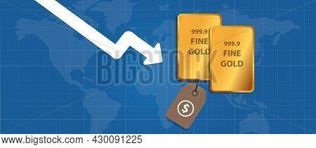 Gold Bar Precious Metal Going Down Decrease Drop Low Decline Trade Market International Arrow Chart
